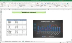 Formation Excel - Les graphiques